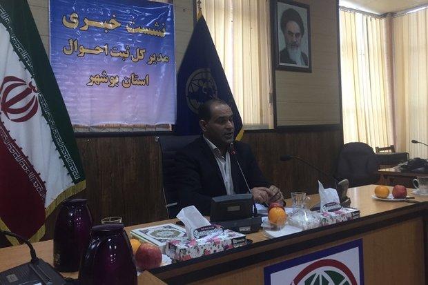 جمعیت استان بوشهر به یک میلیون و ۱۵۹ هزار نفر رسید
